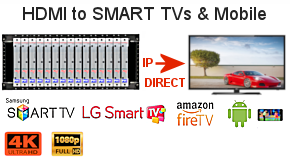 HDMI To SMART TVs and Mobile