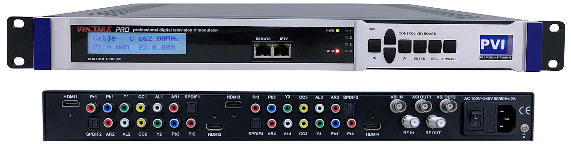 Image Result For Iptv To Coax