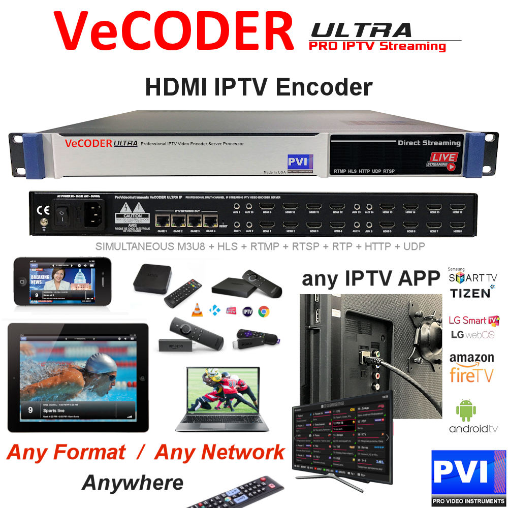VeCODER-HDMI-to-ip-video-encoder-iptv-streaming-server-application-example-picture