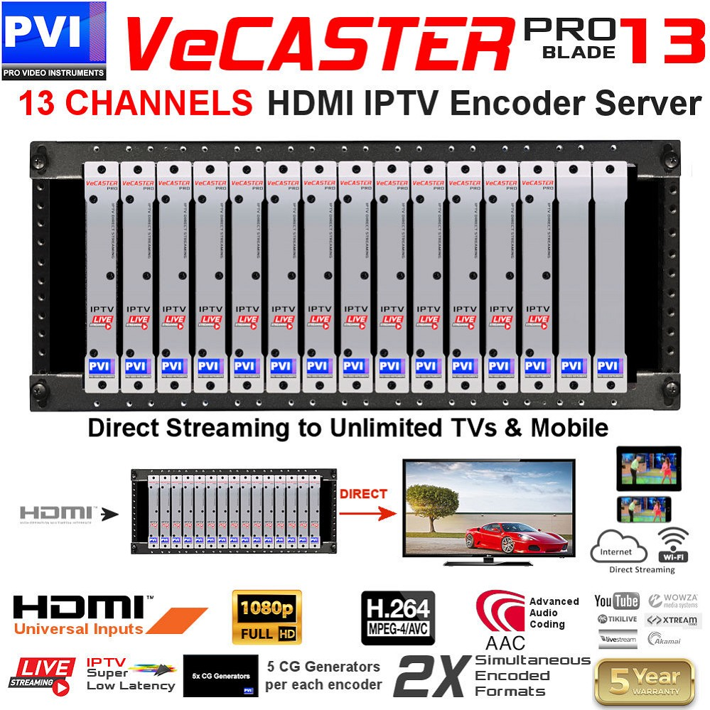 13 CHANNELS HDMI Video To IPTV Professional HD 1080P H264 IP Streaming Encoder <br>VECASTER-BLADE-13-HD