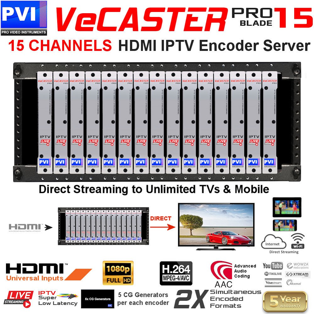 15 CHANNELS HDMI Video To IPTV Professional HD 1080P H264 IP Streaming Encoder <br>VECASTER-BLADE-15-HD