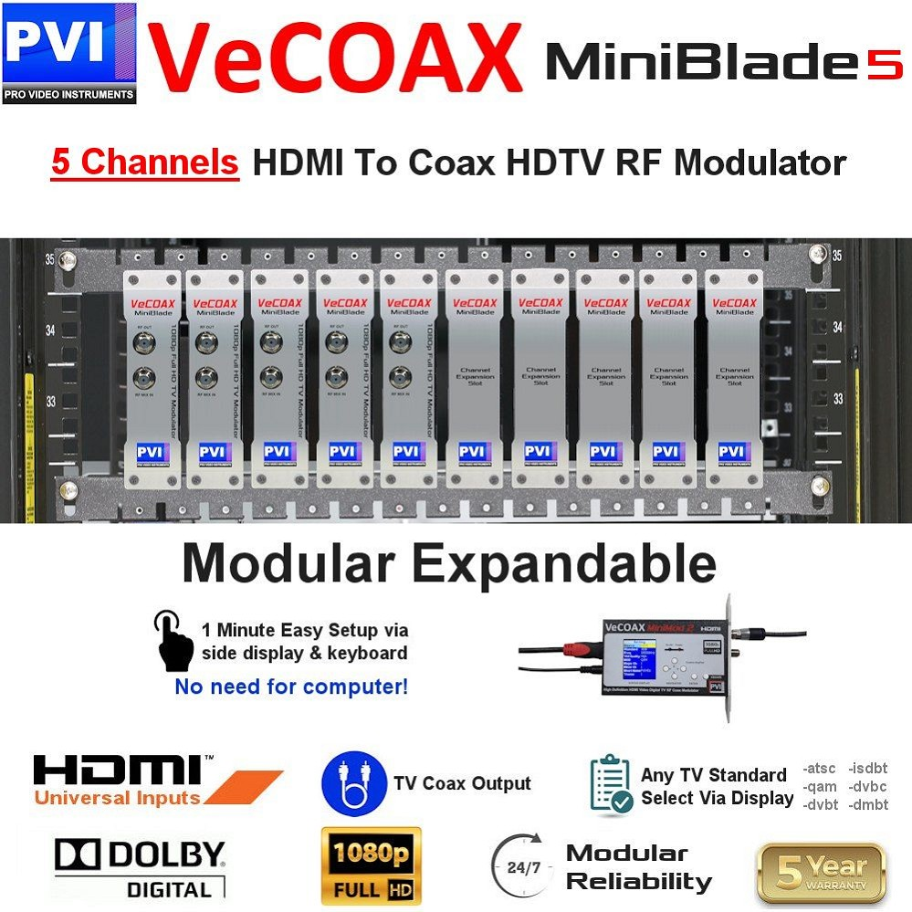 VECOAX MINIBLADE-5 is a Modular Expandable Five channels HDMI Modulator to channels to distribute HD Video Over coax to TVs with real time perfect quality