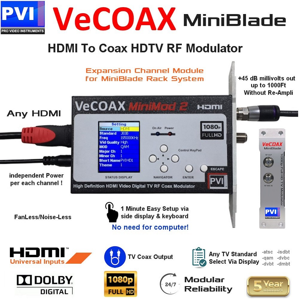 1 CHANNEL HDMI Modulator Expansion Module For MiniBLADE System - 1080p with selectable QAM ATSC ISDBT DVBT universal output TV standards<br>VeCOAX MiniBLADE-M Expansion Module
