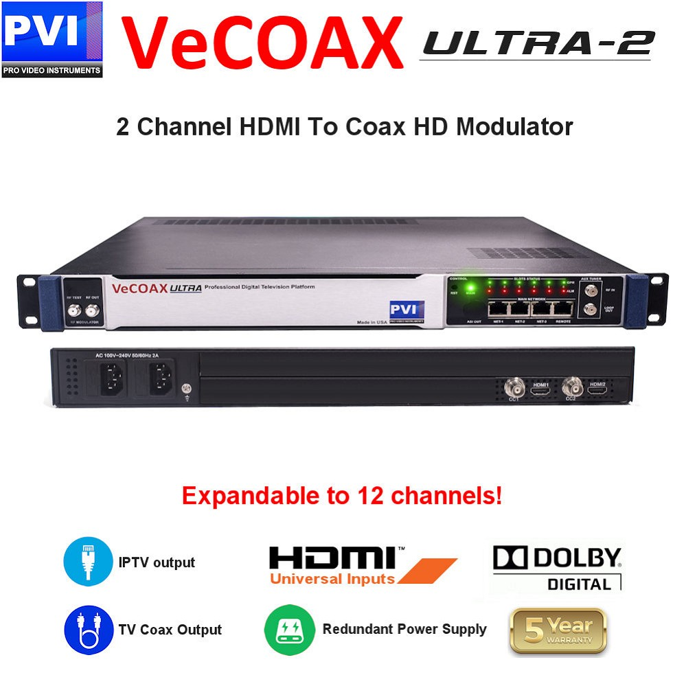 2 CHANNEL HDMI-CC Video To Coax 1080P Dolby HD Modulator with Dual Power supply - expandable to 12Ch<br>VeCOAX ULTRA 2-HDMI