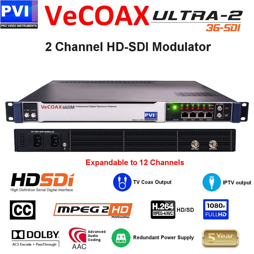 2 CHANNEL HD-SDI-CC Video To Coax 1080P Dolby HD Modulator with Dual Power supply - expandable to 12Ch<br>VeCOAX ULTRA 2-SDI