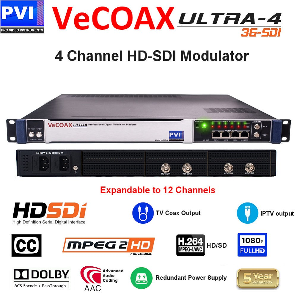 4 CHANNEL HD-SDI-CC Video To Coax 1080P Dolby HD Modulator with Dual Power supply - expandable to 12Ch<br>VeCOAX ULTRA 4-SDI