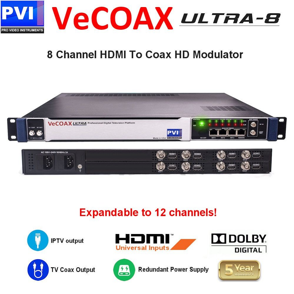 8 CHANNEL HDMI-CC Video To Coax 1080P Dolby HD Modulator with Dual Power supply & expandable to 12Ch<br>VeCOAX ULTRA 8-HDMI