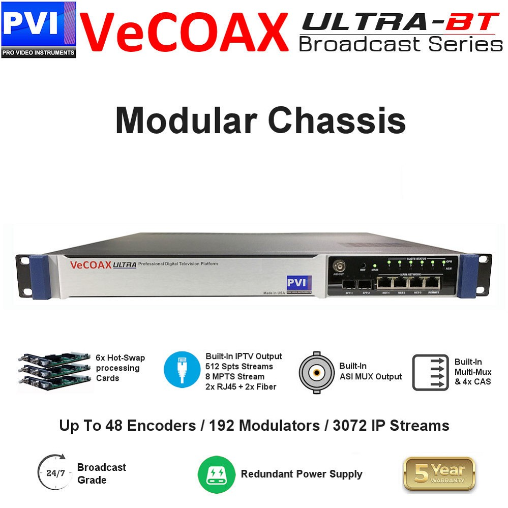 Broadcast Digital Television Processor Modular With Hot-Swappable Cards - Unlimited Flexible Configurations<br>VECOAX-ULTRA-BT-2PSU-BX