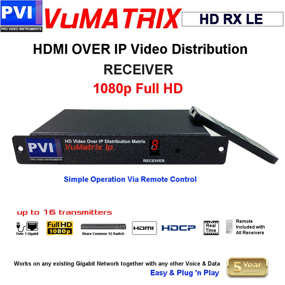 HDMI OVER IP HD 1080p Video Distribution Matrix System - Ethernet Simple RECEIVER<br>VuMATRIX-HD-RX-LE