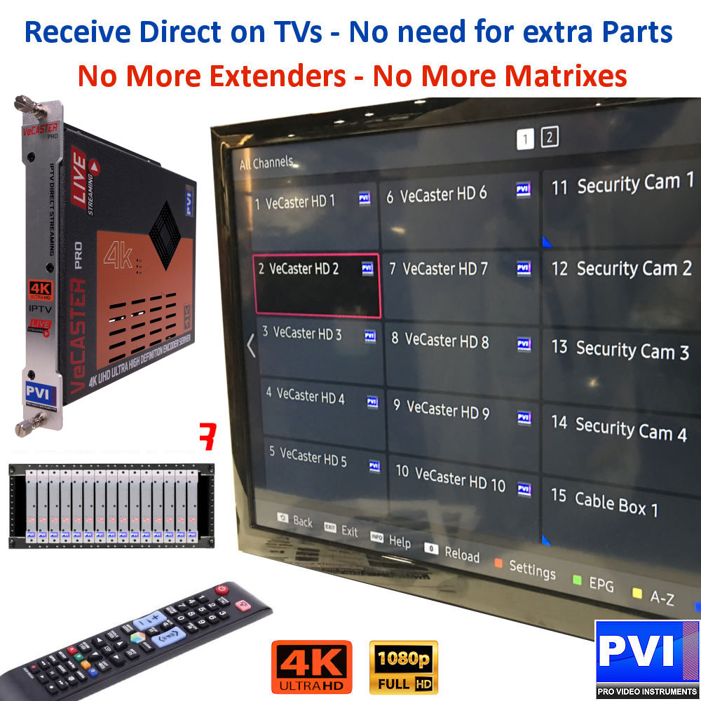 VeCODER 4K UHD HDMI to IPTV Live Streaming professional hardware encoder plays over any iptv app on any smart tv