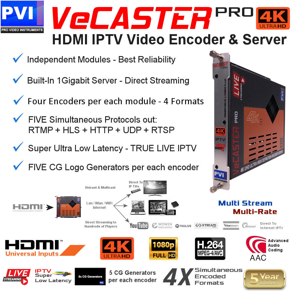 1 CHANNEL HDMI 2 0 4K Video To IPTV Professional UHD ULTRA HD H264 IP  Streaming Encoder VECASTER-4K-H264