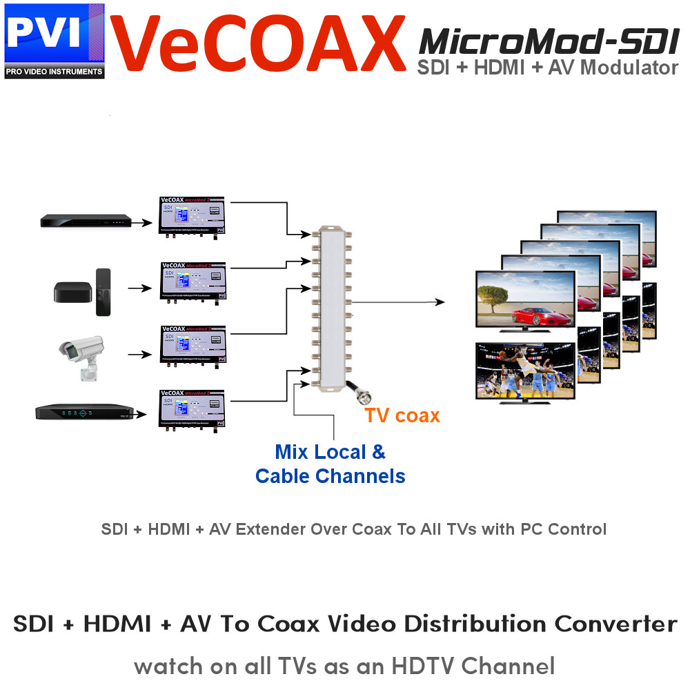 VECOAX MICROMOD-SDI Professional SDI HDMI AV CC RF Modulator for HD to Coax  Video Distribution Over Coax to Unlimited TVs as HDTV Channel with PC