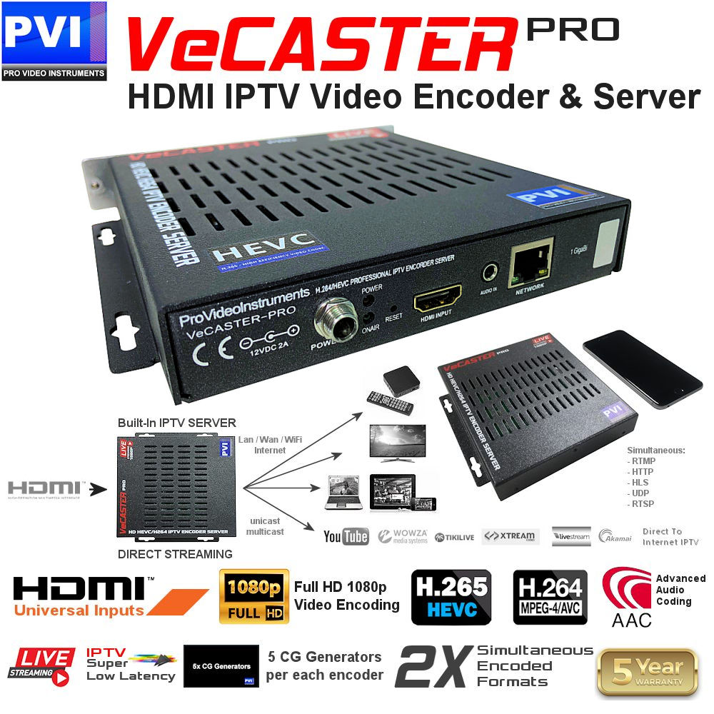 VeCASTER HEVC H.264 HD live iptv streaming hardware encoder for professional ip streaming