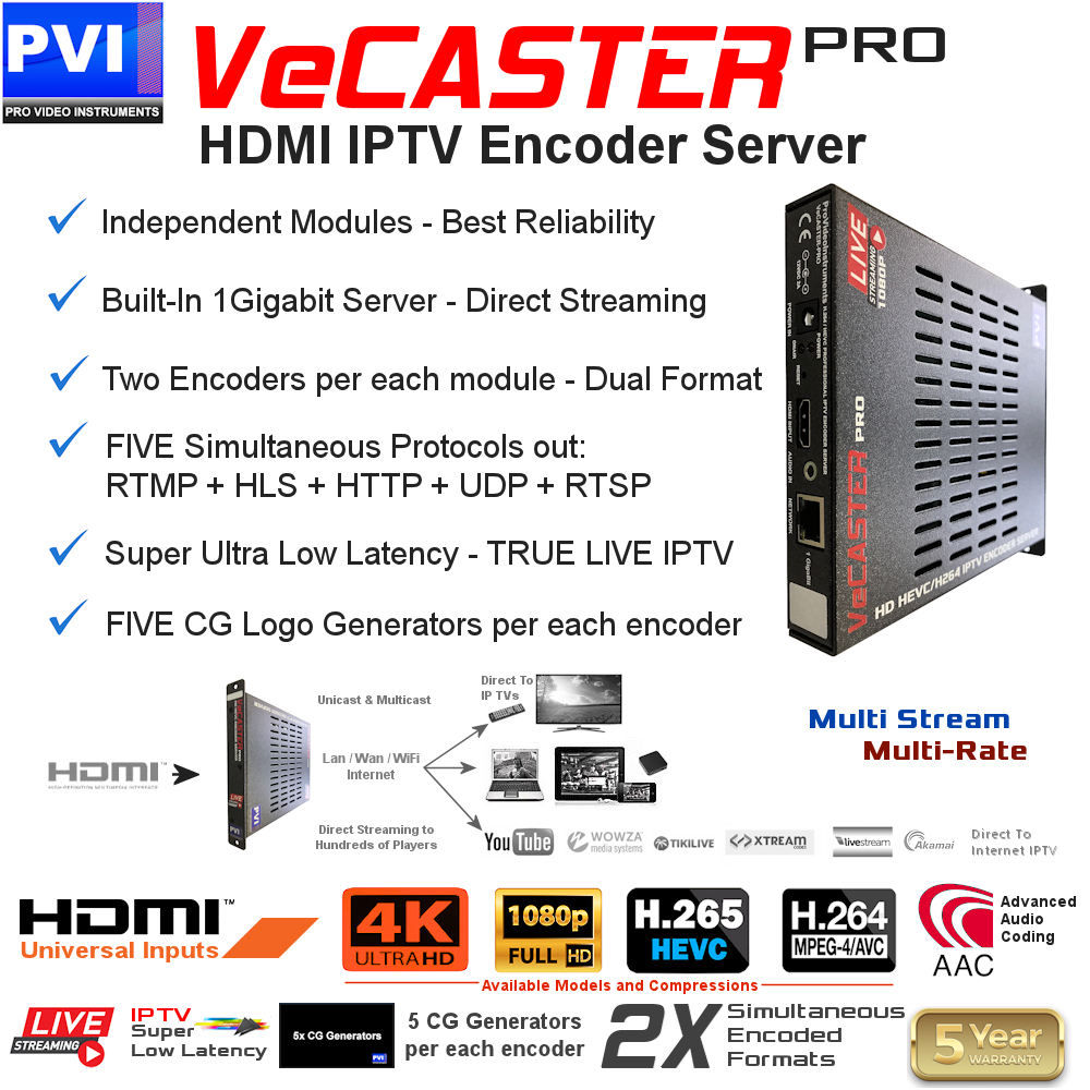 modular hd 4k hevc h265 h264 professional hdmi iptv hardware encoder server for any video distribution application