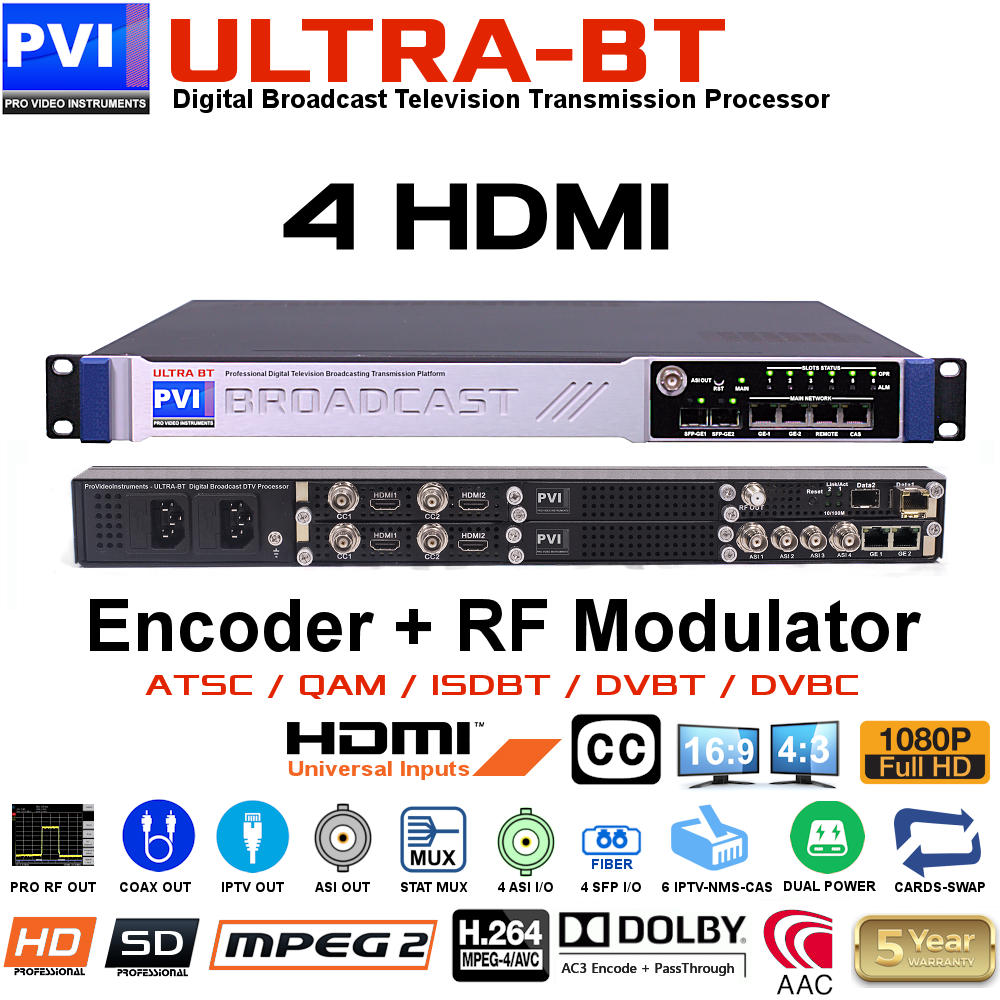 VeCOAX ULTRA-BT 4 HDMI | 4 Channels HD Video Broadcast