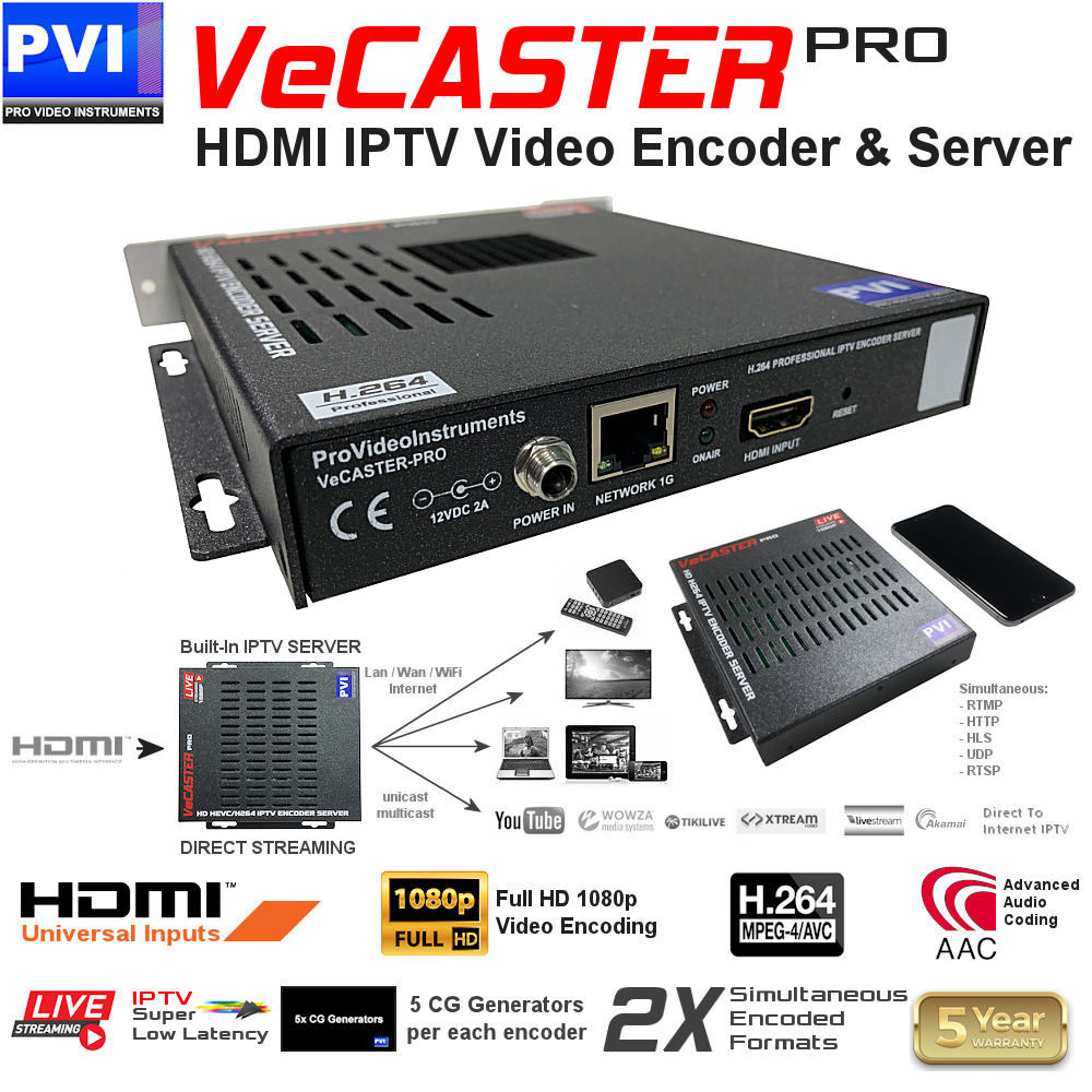 1 CHANNEL HDMI Video To IPTV Professional HD 1080P H264 IP Streaming  Encoder VECASTER-HD-H264