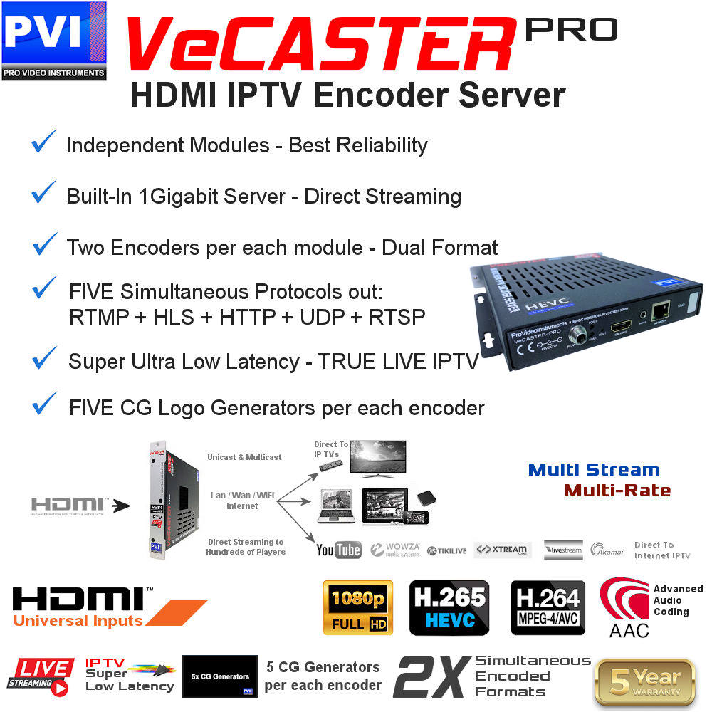 VECASTER professional HEVC IPTV Encoder for hdmi to ip live streaming
