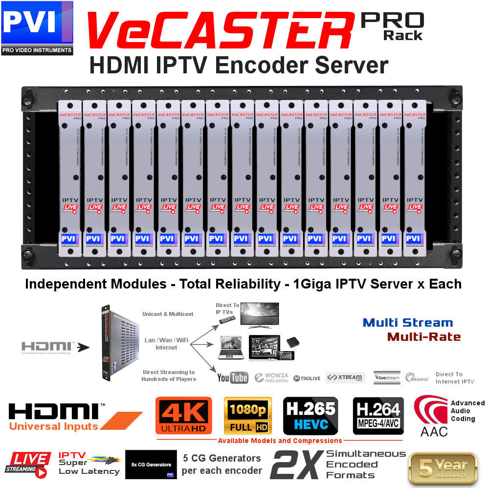 vecaster blade hd 4k hdmi video distribution solution over ip