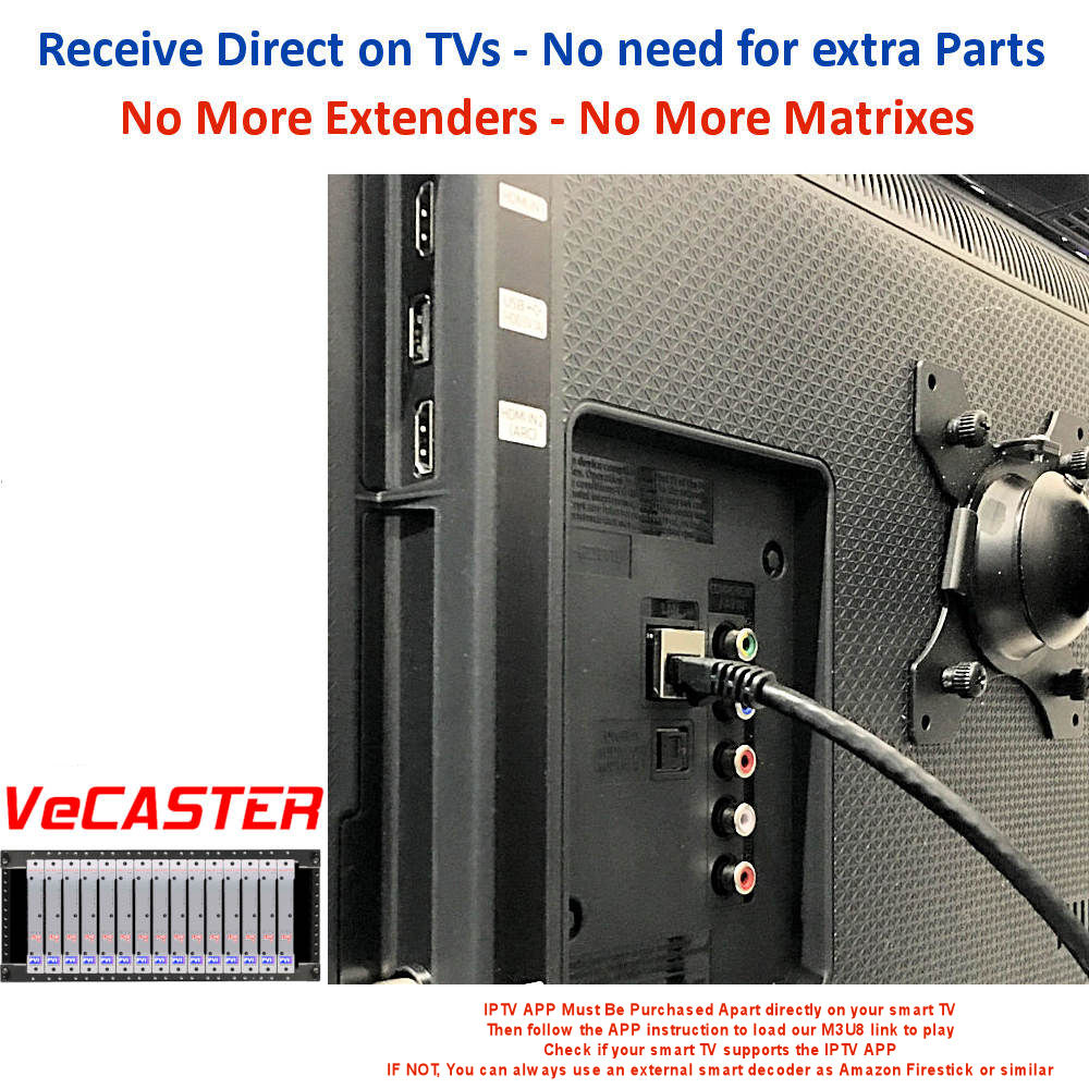 VeCASTER 4K UHD HDMI to IPTV Live Streaming encoder connects serve directly your smart tvs