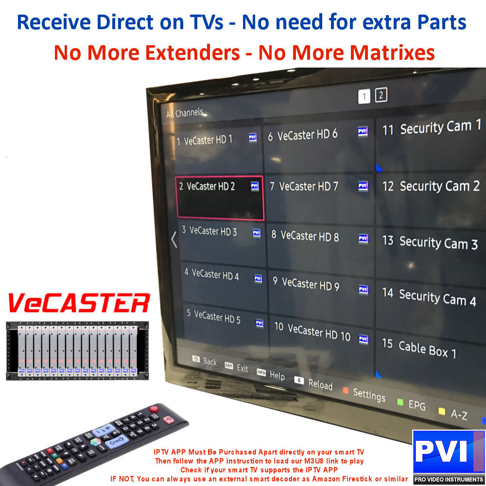 VeCODER HDMI to IPTV Live Streaming professional hardware encoder plays over any iptv app on any smart tv