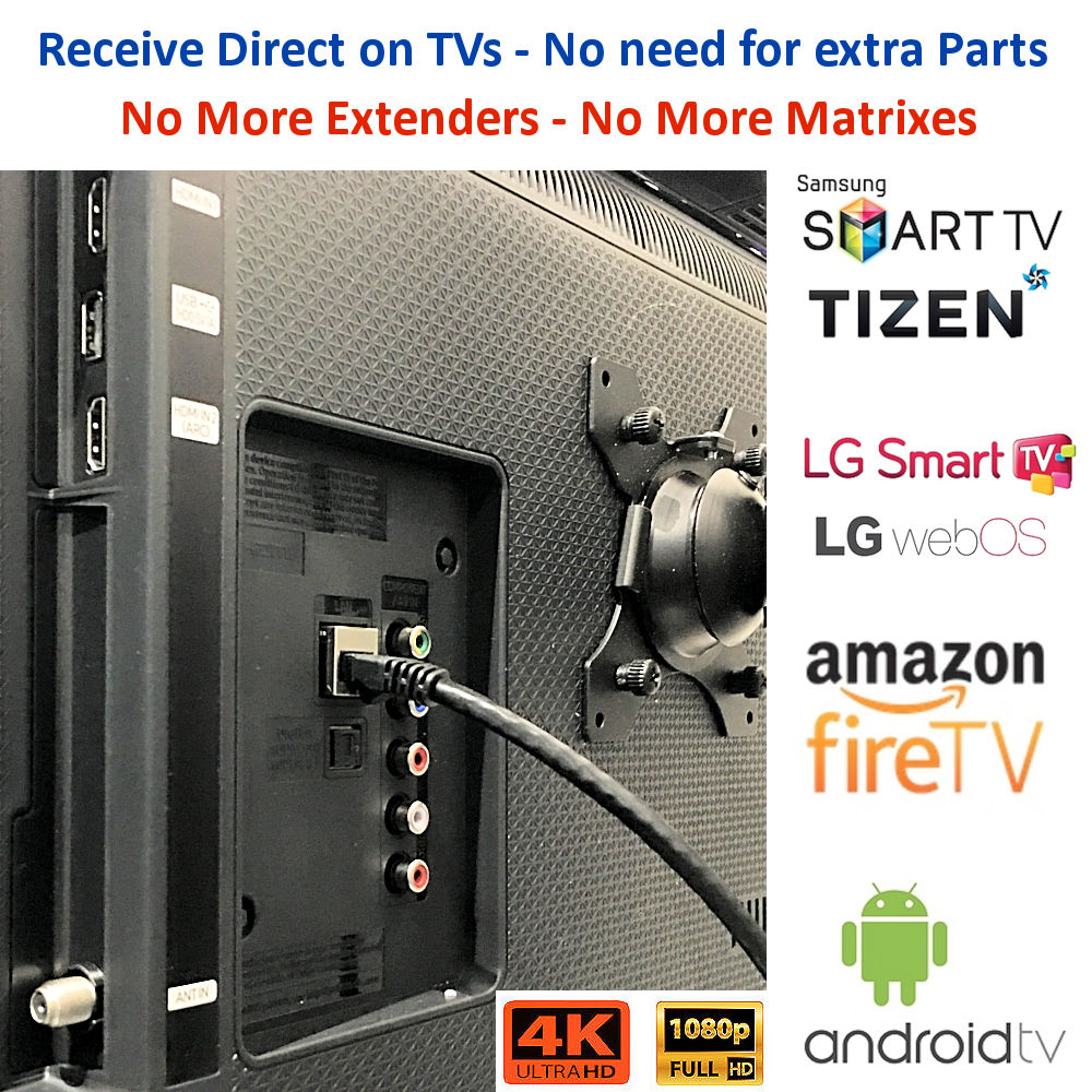 Direct Matrix Style HD & 4K Distribution to all TVs DIRECT - No More need for any receiver device