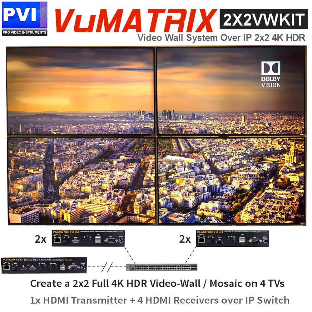 VuMATRIX-2X2VWKIT - 2X2 TURN-KEY 4K VIDEO-WALL SYSTEM with 1x HDMI POE INPUT Box plus 4x HDMI POE Display Receivers Boxes Over 1 Gigabit Network with Free Control APP