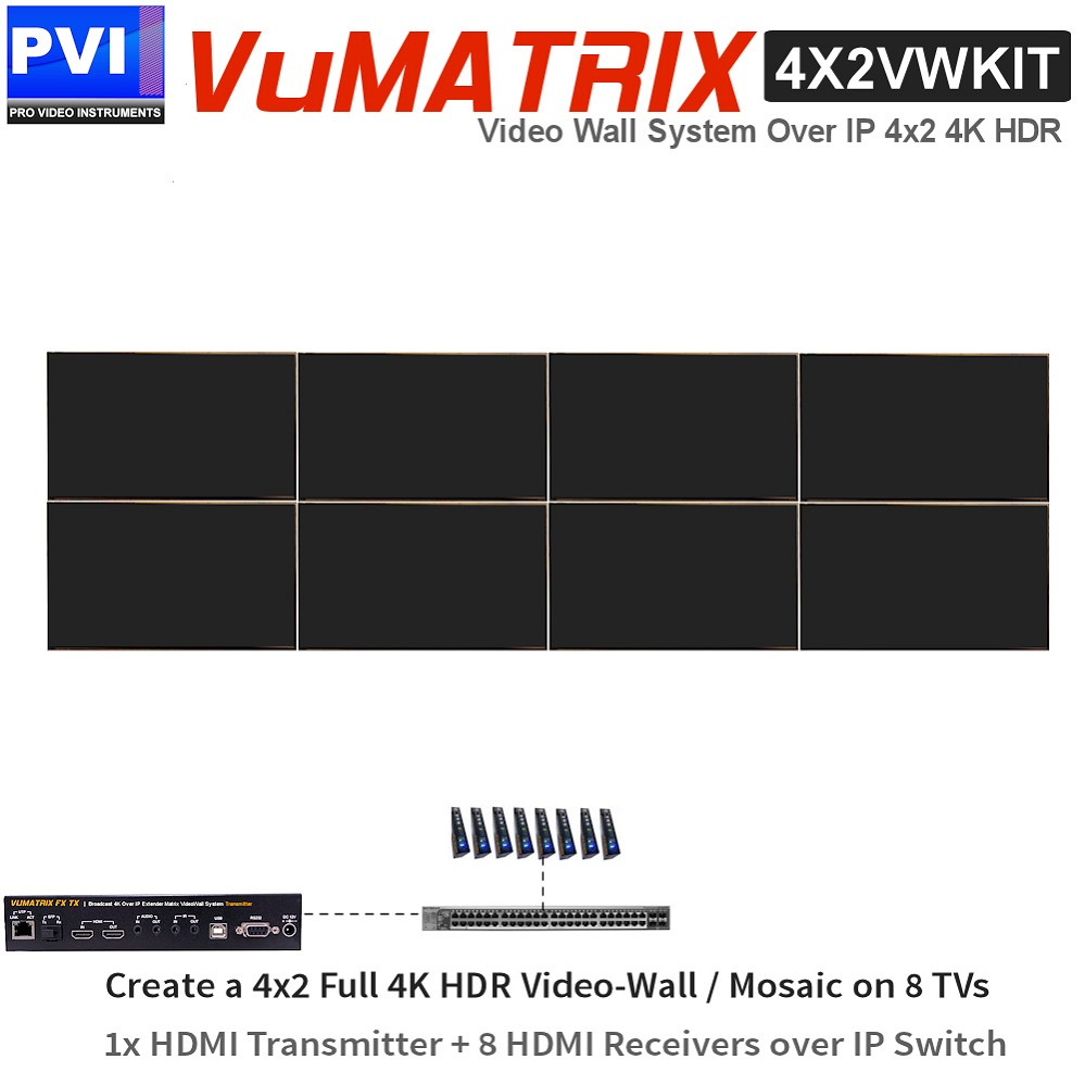 VuMATRIX-4X2VWKIT - 4X2 TURN-KEY 4K VIDEO-WALL SYSTEM with 1x HDMI POE INPUT Box plus 8x HDMI POE Display Receivers Boxes Over 1 Gigabit Network with Free Control APP