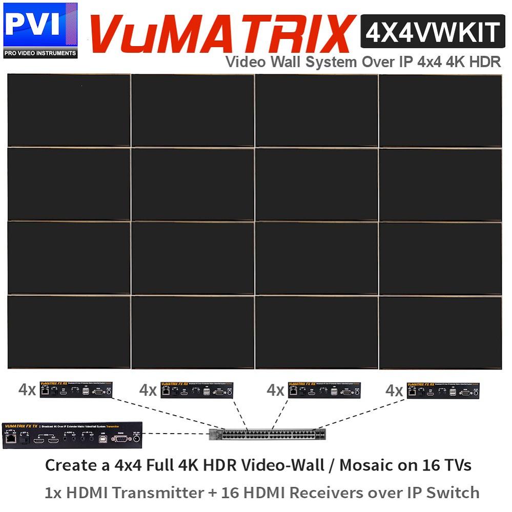 VuMATRIX-4X4VWKIT - 4X4 TURN-KEY 4K VIDEO-WALL SYSTEM with 1x HDMI POE  INPUT Box plus 16x HDMI POE Display Receivers Boxes Over 1 Gigabit Network  with