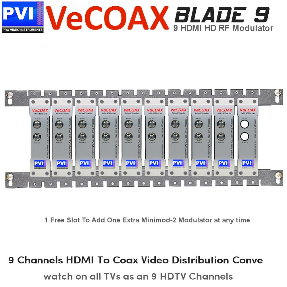 VECOAX BLADE-9 Professional Modular 9 Channels HDMI RF Modulator for HD to Coax Video Distribution Over Coax to Unlimited TVs as HDTV Channels