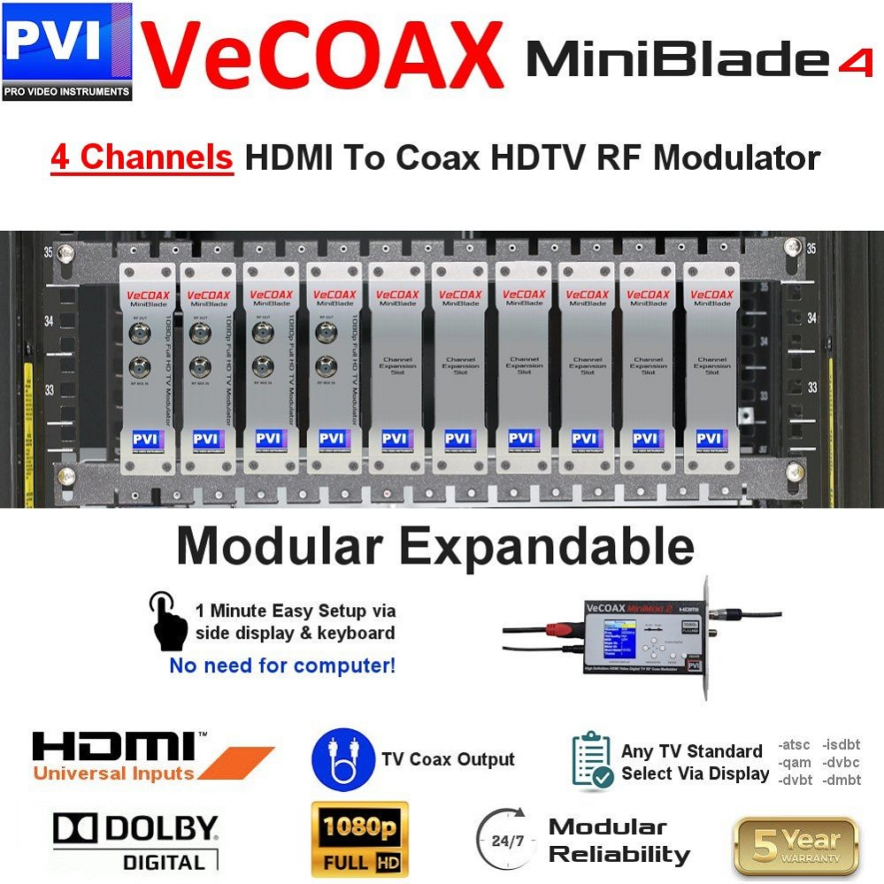 VECOAX MINIBLADE-4 is a Modular Expandable Four channels HDMI Modulator to channels to distribute HD Video Over coax to TVs with real time perfect quality
