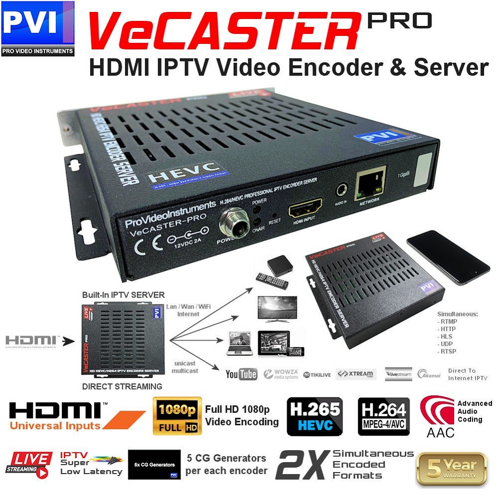 1 CHANNEL HDMI Video To IPTV Professional HD 1080P HEVC H.265 & H264 IP Streaming Encoder <br>VECASTER-HD-HEVC