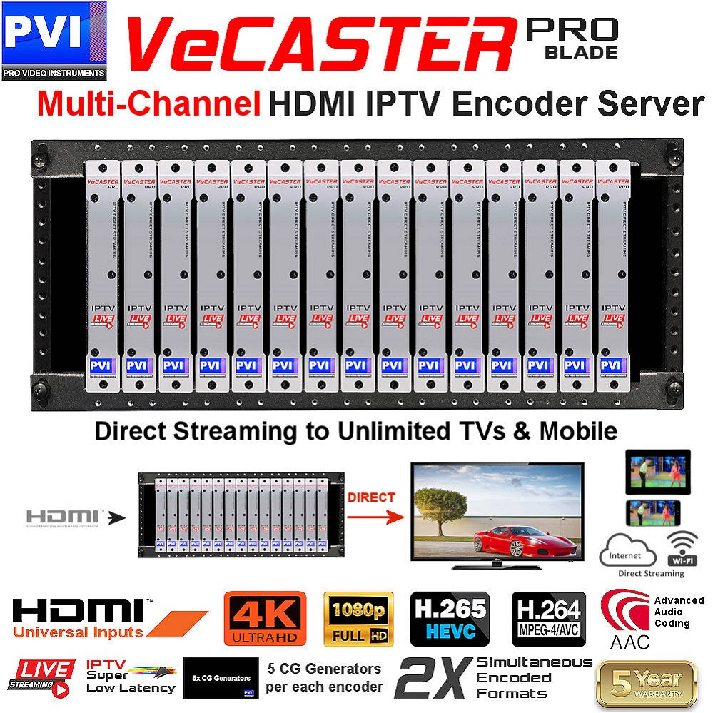 Modular MULTI-CHANNEL HDMI Video To IPTV Professional HD 1080P HEVC H.265 - H264 - 4K UHD IP Streaming Encoder <br>VECASTER-BLADE