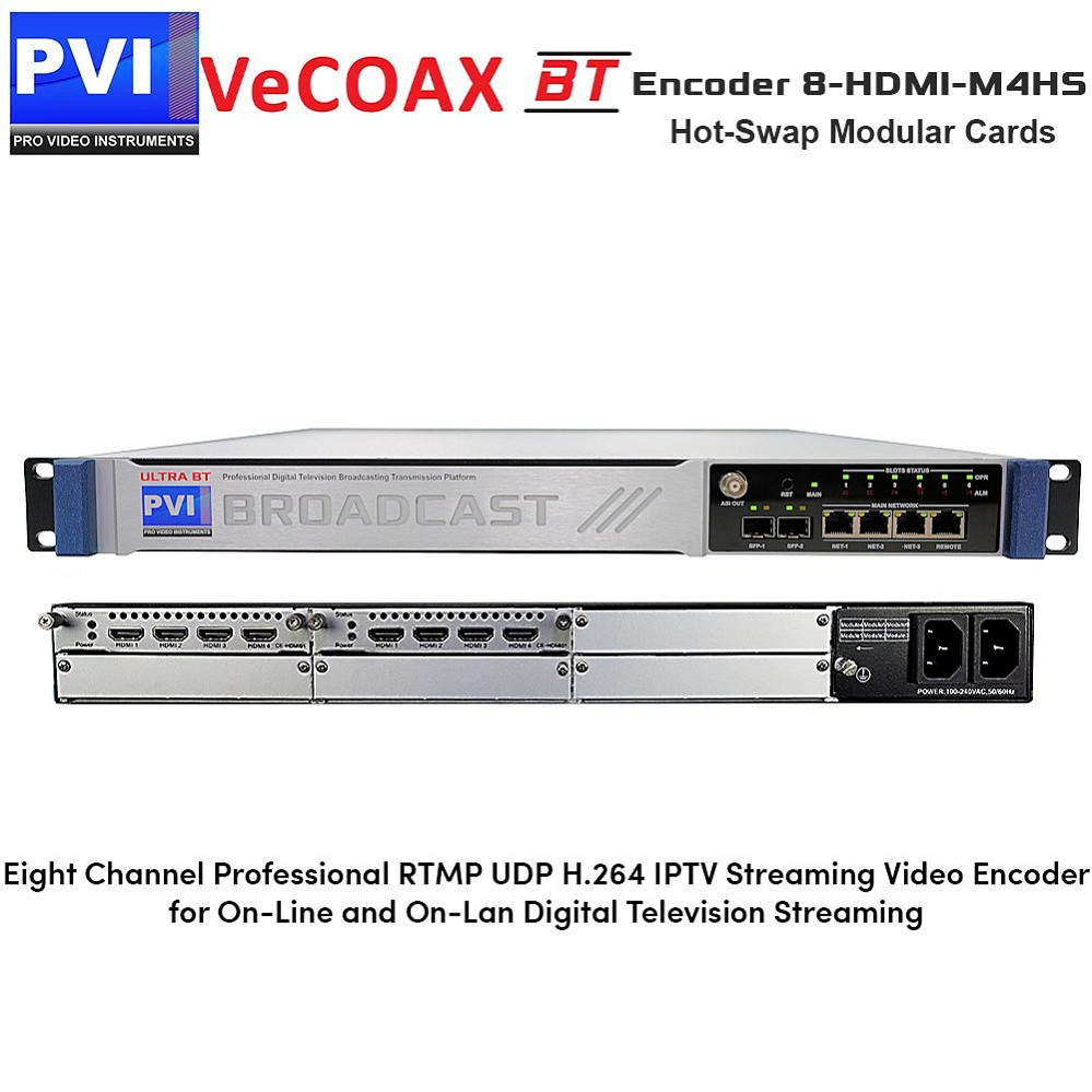 VeCODER-BT ENCODER 8-HDMI-M4HS Eight Channel Professional RTMP UDP H.264 IPTV Streaming Video Encoder for On-Line and On-LAN Digital Television Streaming