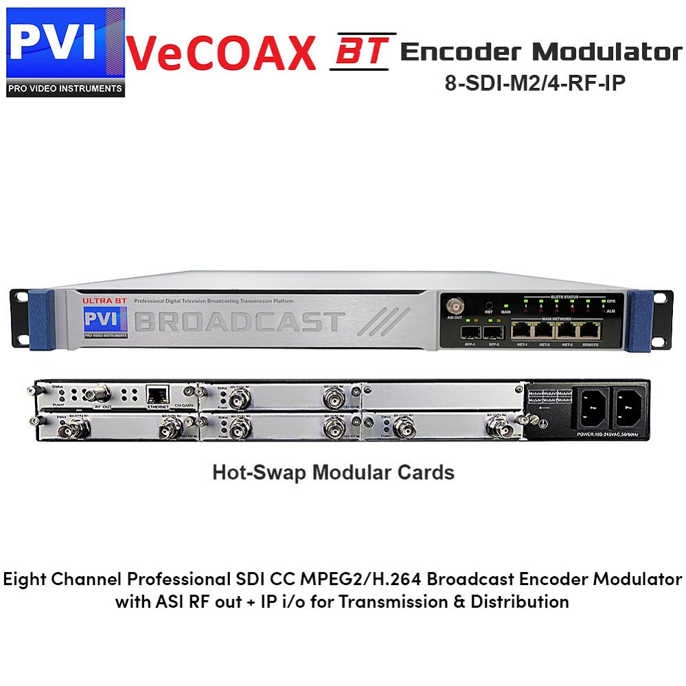 VECOAX-BT-8-SDI-16RF HD RF Modulator - 8 Channel Professional SDI CC MPEG2/H.264 Broadcast HD Video Encoder Modulator with ASI RF out plus IP i/o