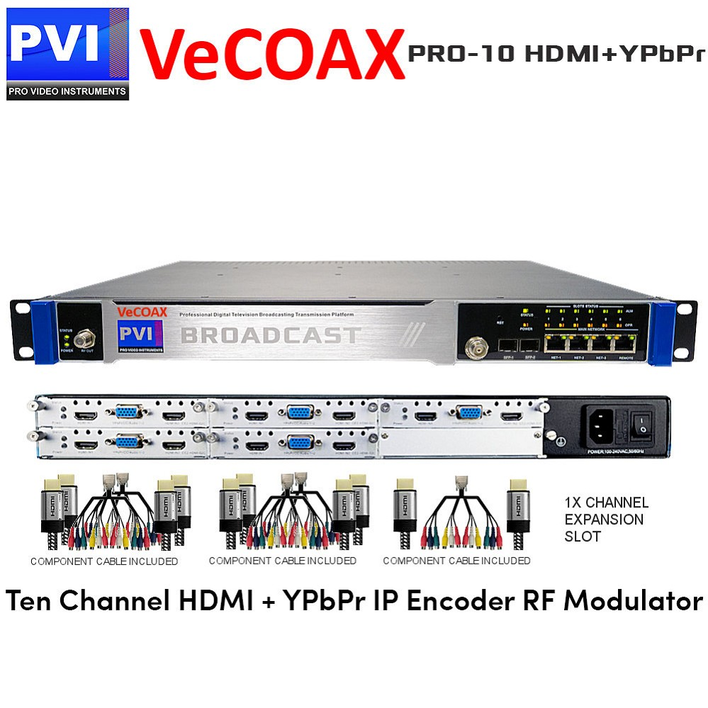 VeCOAX PRO-10 HDMI + YPbPr Ten Channel HDMI+YPbPr IP Encoder RF Modulator