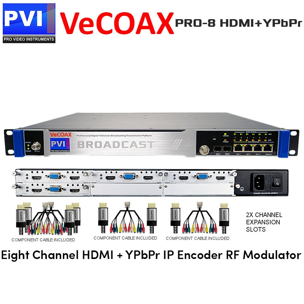 VeCOAX PRO-8 HDMI + YPbPr Eight Channel HDMI+YPbPr IP Encoder RF Modulator